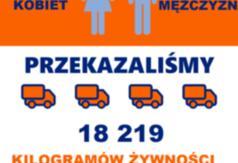 Efekty realizacji programu POPŻ Podprogram 2018 przez OSP Księżomierz