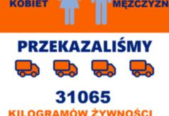 Efekty realizacji programu POPŻ Podprogram 2018 przez OSP Salomin